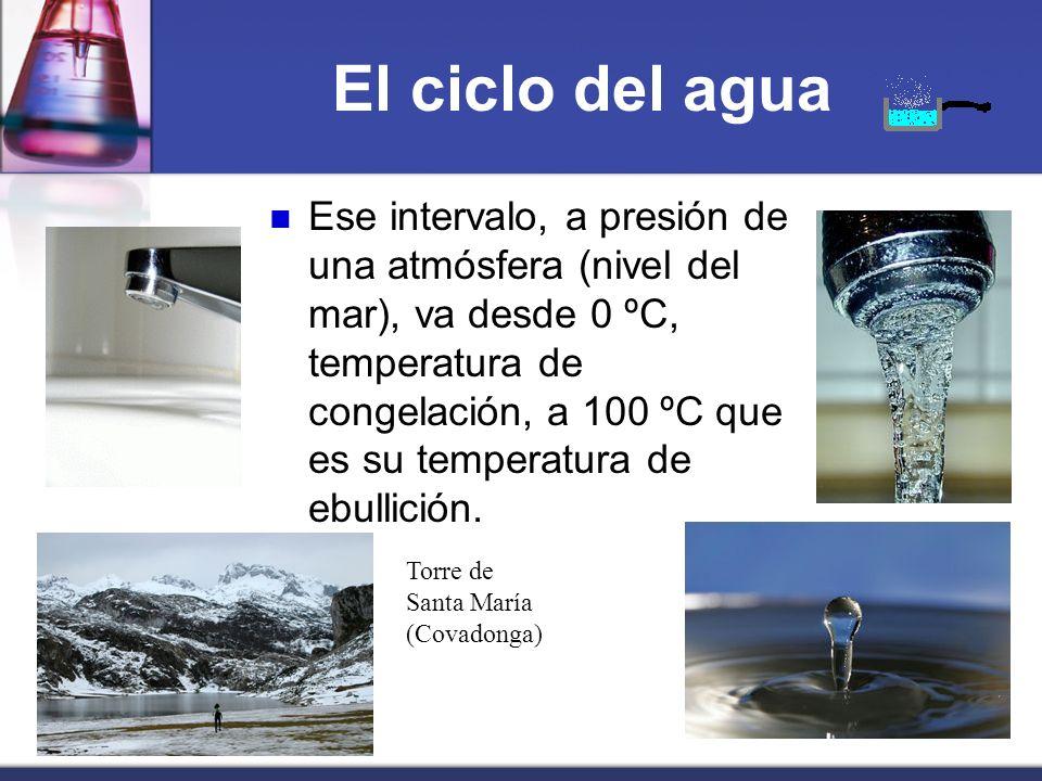 El ciclo del agua Ese intervalo, a presión de una atmósfera (nivel del mar), va desde 0 ºC, temperatura de congelación, a 100 ºC que es su temperatura