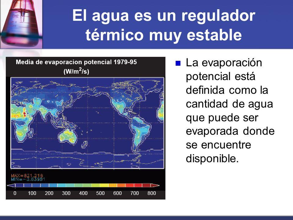 El agua es un regulador térmico muy estable La evaporación potencial está definida como la cantidad de agua que puede ser evaporada donde se encuentre