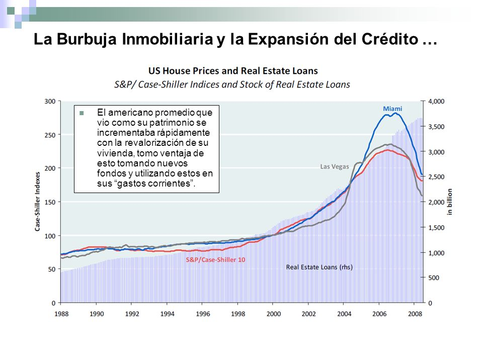 La Burbuja Inmobiliaria y la Expansión del Crédito … El americano promedio que vio como su patrimonio se incrementaba rápidamente con la revalorización de su vivienda, tomo ventaja de esto tomando nuevos fondos y utilizando estos en sus gastos corrientes.