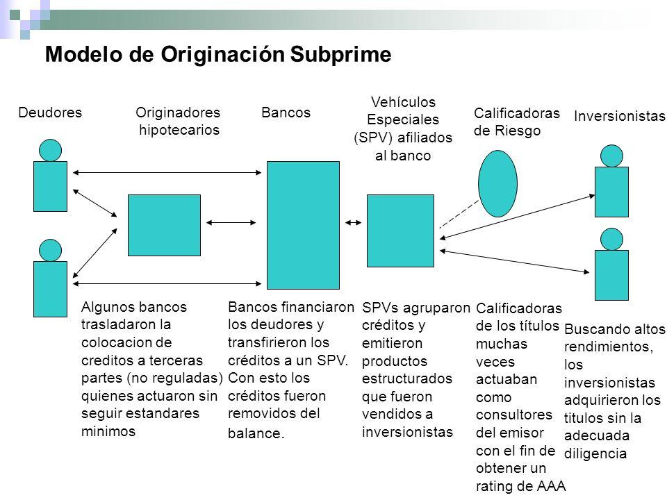 Modelo de Originación Subprime DeudoresOriginadores hipotecarios Algunos bancos trasladaron la colocacion de creditos a terceras partes (no reguladas) quienes actuaron sin seguir estandares minimos Bancos Bancos financiaron los deudores y transfirieron los créditos a un SPV.