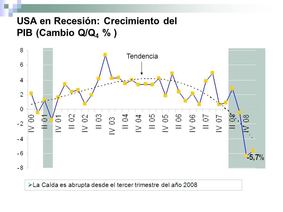 USA en Recesión: Crecimiento del PIB (Cambio Q/Q 4 % ) Source: BMO Nesbitt Burns Economics and Consensus La Caída es abrupta desde el tercer trimestre del año 2008 Tendencia