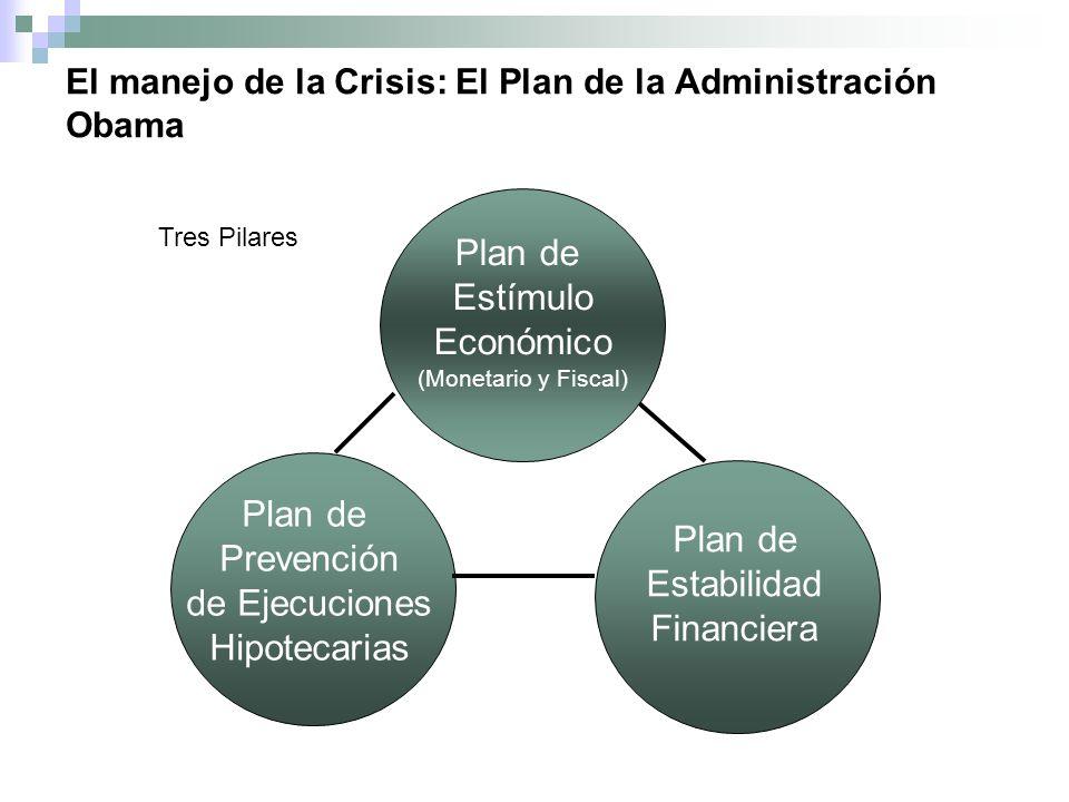 El manejo de la Crisis: El Plan de la Administración Obama Plan de Prevención de Ejecuciones Hipotecarias Plan de Estabilidad Financiera Plan de Estímulo Económico (Monetario y Fiscal) Tres Pilares