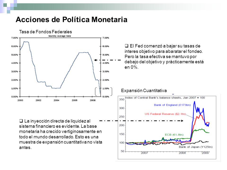 Tasa de Fondos Federales Base Monetaria La inyección directa de liquidez al sistema financiero es evidente.