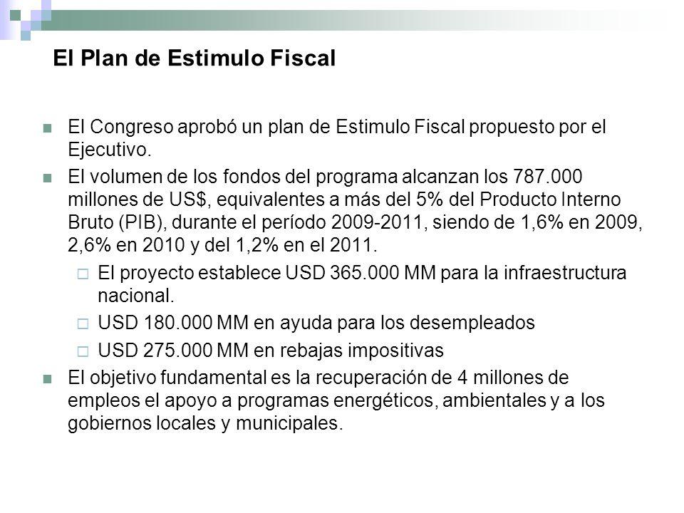 El Plan de Estimulo Fiscal El Congreso aprobó un plan de Estimulo Fiscal propuesto por el Ejecutivo.