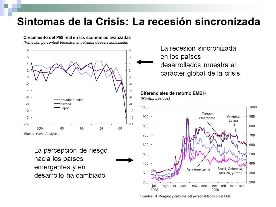 La recesión sincronizada en los países desarrollados muestra el carácter global de la crisis La percepción de riesgo hacia los países emergentes y en desarrollo ha cambiado Sintomas de la Crisis: La recesión sincronizada