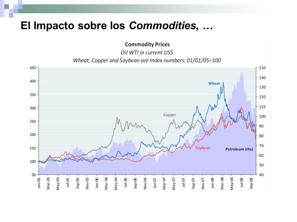 El Impacto sobre los Commodities, …