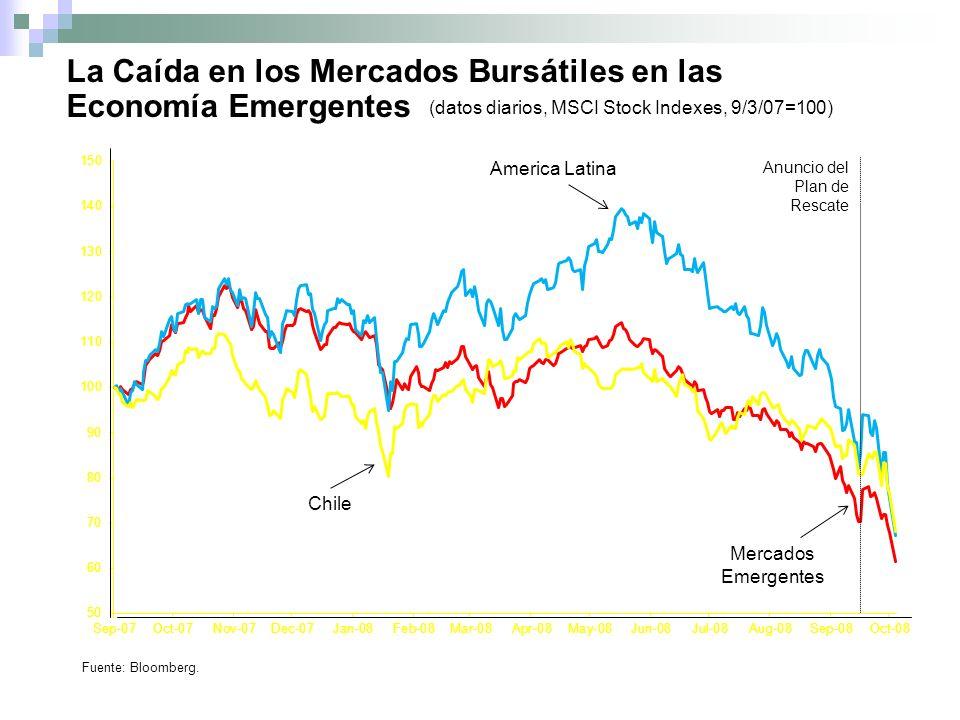 (datos diarios, MSCI Stock Indexes, 9/3/07=100) La Caída en los Mercados Bursátiles en las Economía Emergentes Fuente: Bloomberg.