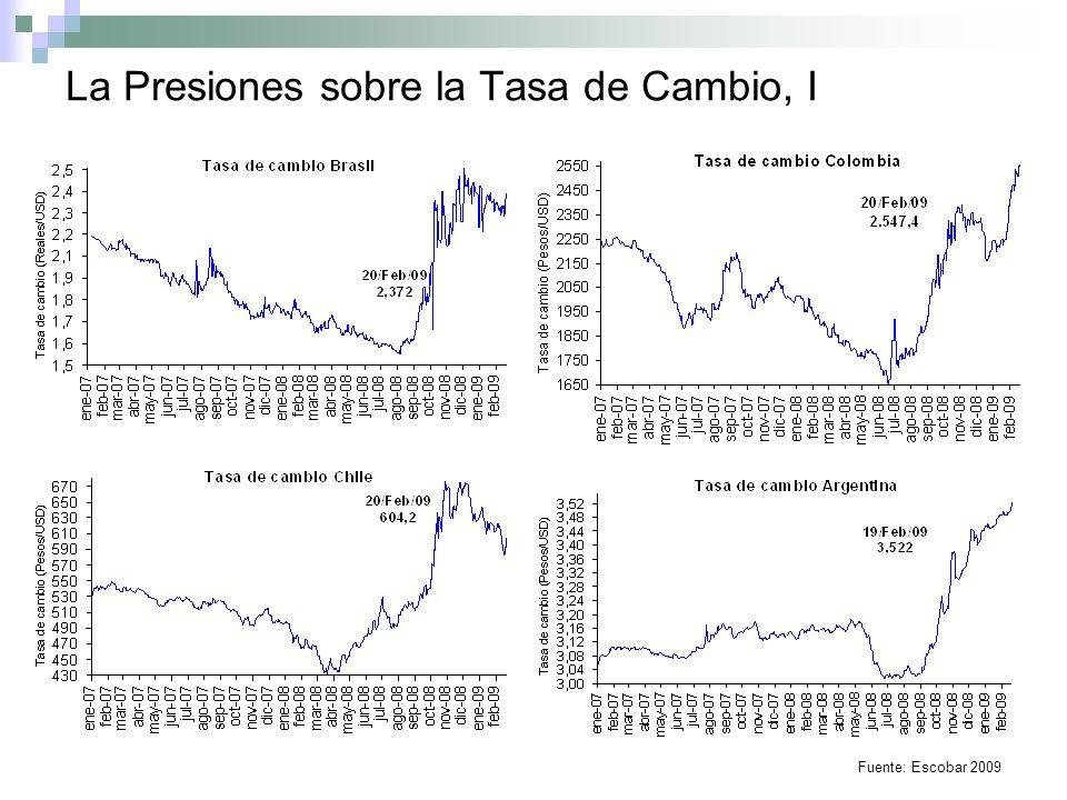 La Presiones sobre la Tasa de Cambio, I Fuente: Escobar 2009