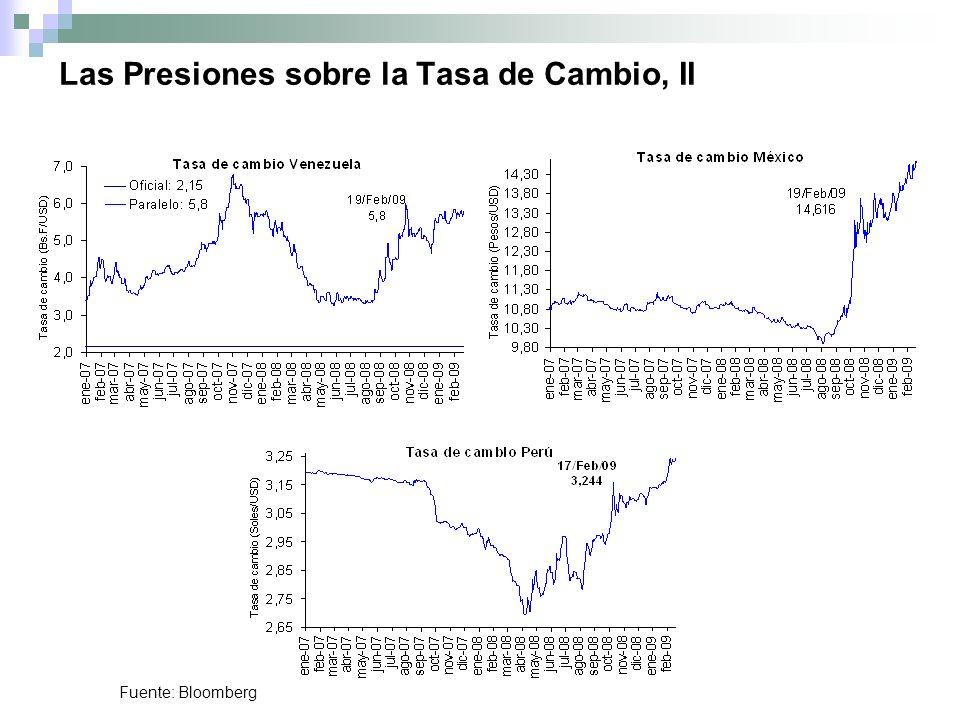 Las Presiones sobre la Tasa de Cambio, II Fuente: Bloomberg