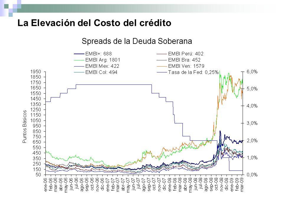 La Elevación del Costo del crédito Spreads de la Deuda Soberana