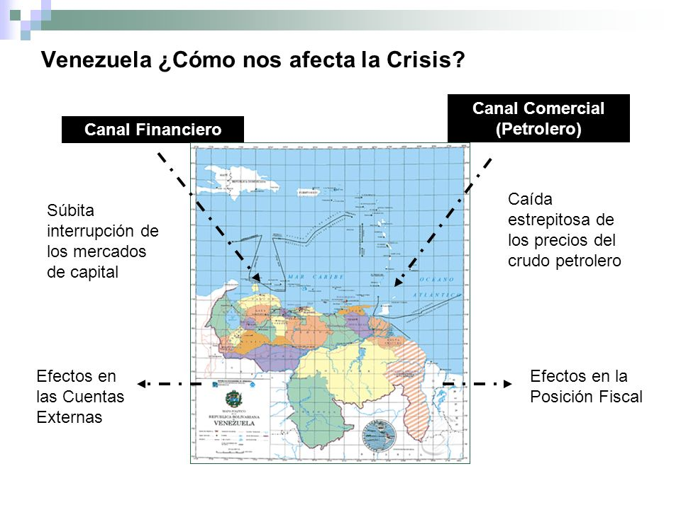 Mercado de Commodities Canal Financiero Venezuela ¿Cómo nos afecta la Crisis.