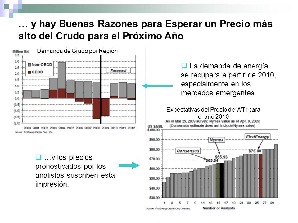 … y hay Buenas Razones para Esperar un Precio más alto del Crudo para el Próximo Año La demanda de energía se recupera a partir de 2010, especialmente en los mercados emergentes …y los precios pronosticados por los analistas suscriben esta impresión.