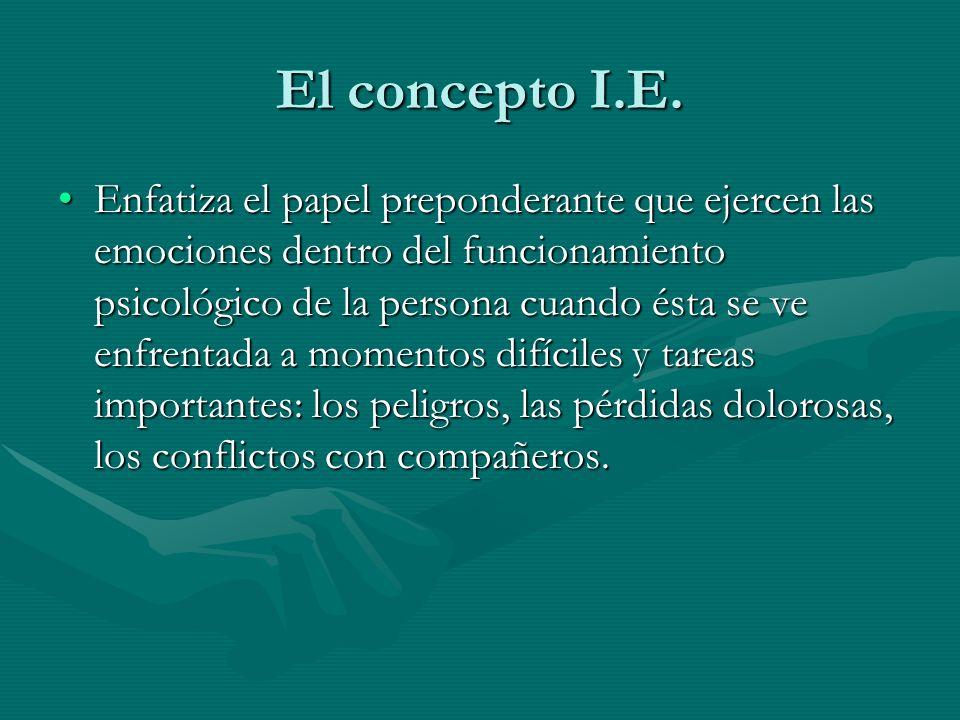 El concepto I.E. Enfatiza el papel preponderante que ejercen las emociones dentro del funcionamiento psicológico de la persona cuando ésta se ve enfre