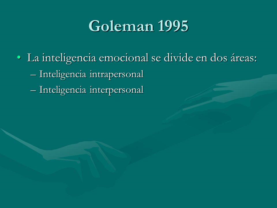 Goleman 1995 La inteligencia emocional se divide en dos áreas:La inteligencia emocional se divide en dos áreas: –Inteligencia intrapersonal –Inteligen