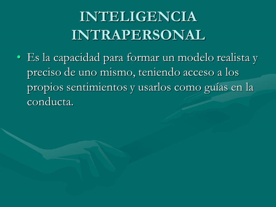 INTELIGENCIA INTRAPERSONAL Es la capacidad para formar un modelo realista y preciso de uno mismo, teniendo acceso a los propios sentimientos y usarlos