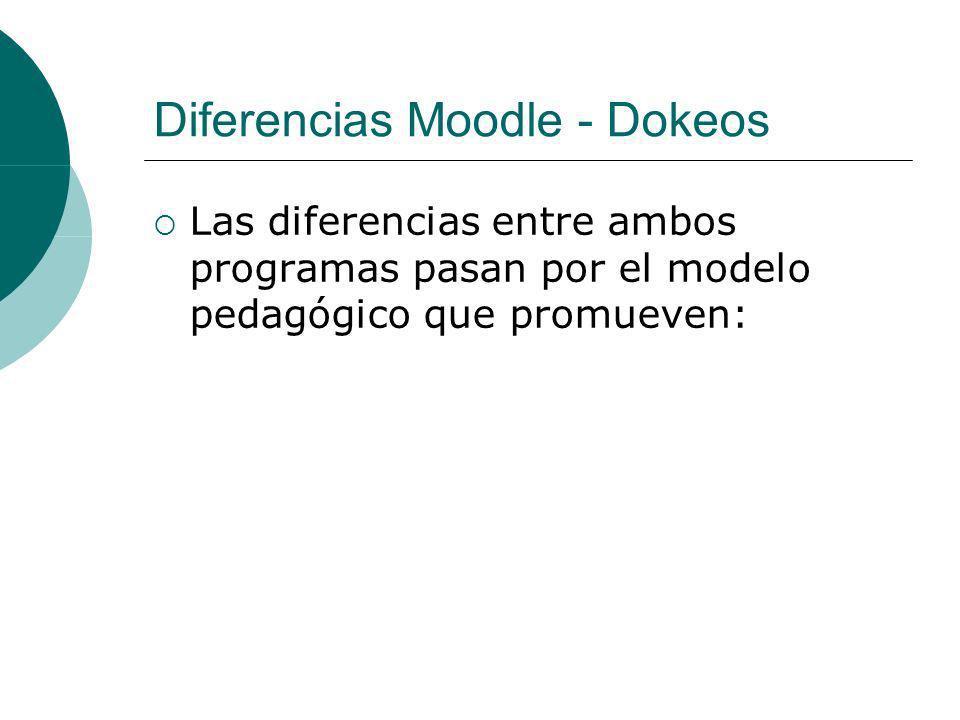 Diferencias Moodle - Dokeos Las diferencias entre ambos programas pasan por el modelo pedagógico que promueven: