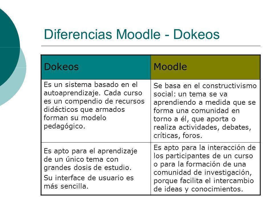 Diferencias Moodle - Dokeos DokeosMoodle Es un sistema basado en el autoaprendizaje.