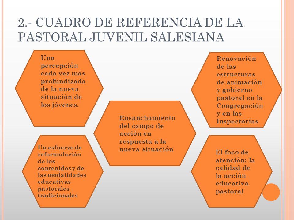 2.- CUADRO DE REFERENCIA DE LA PASTORAL JUVENIL SALESIANA Renovación de las estructuras de animación y gobierno pastoral en la Congregación y en las I