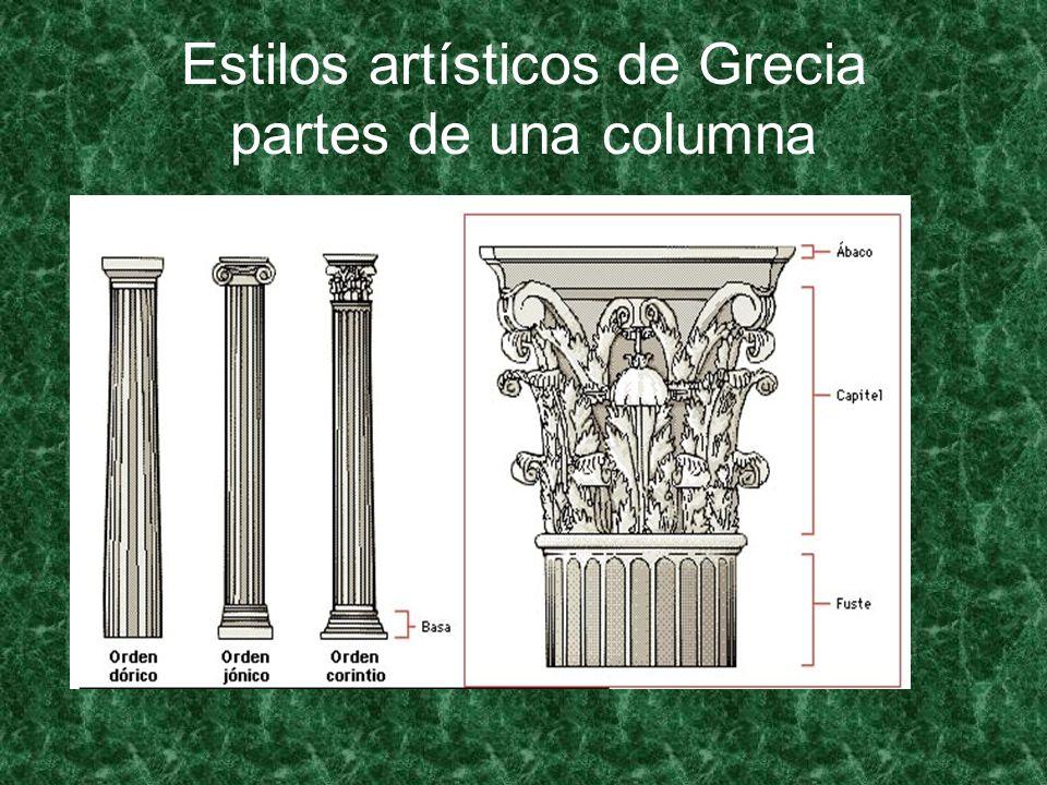 Estilos artísticos de Grecia partes de una columna