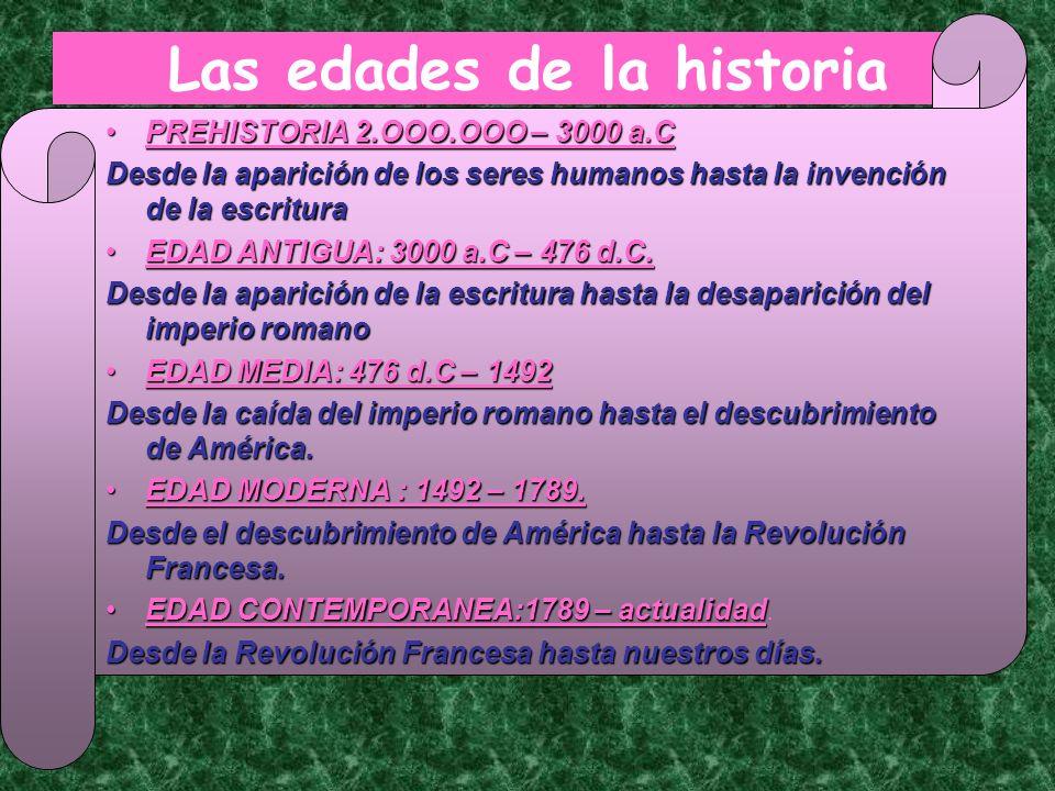 FUENTES DE LA HISTORIA Es todo aquel material que nos proporciona documentación sobre el pasado y puede ser : Documentos Orales: leyendas, canciones, Refranes …..