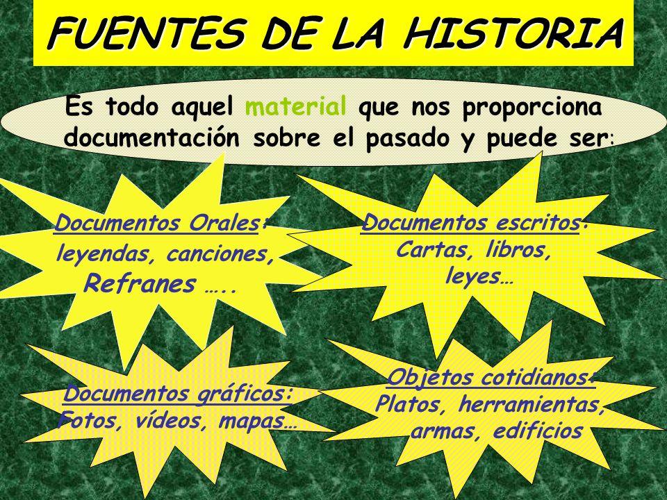 FUENTES DE LA HISTORIA Es todo aquel material que nos proporciona documentación sobre el pasado y puede ser : Documentos Orales: leyendas, canciones,