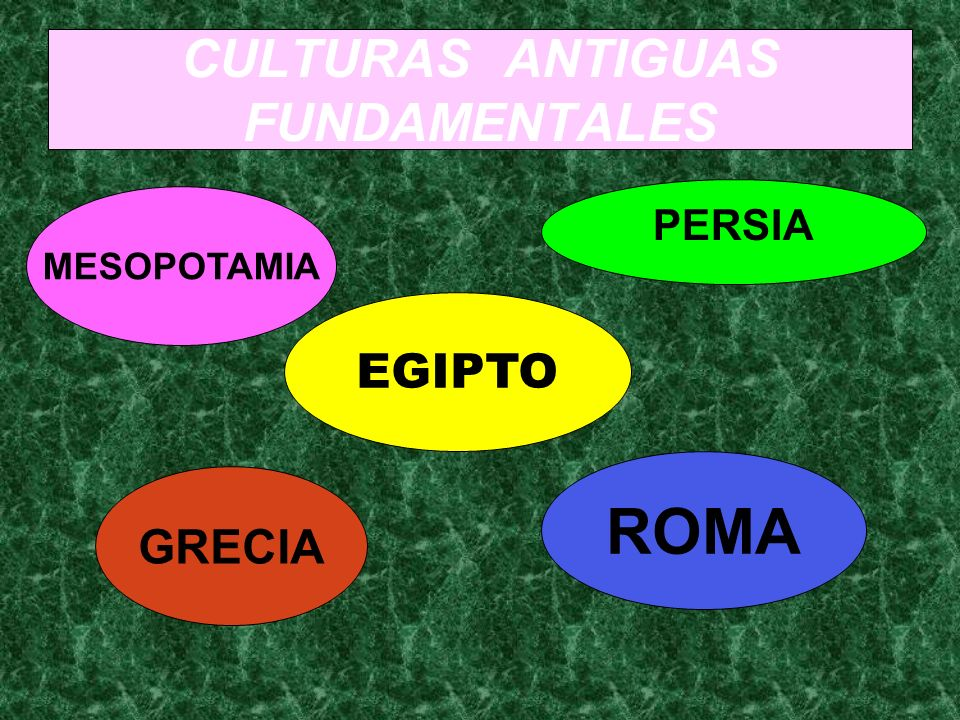 CULTURAS ANTIGUAS FUNDAMENTALES MESOPOTAMIA PERSIA EGIPTO GRECIA ROMA