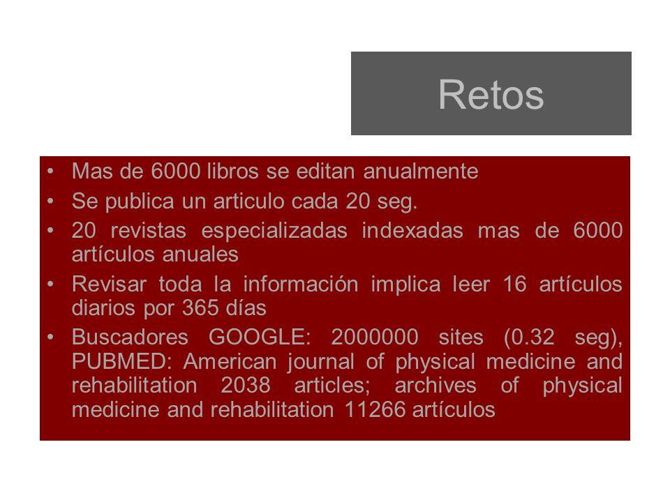 Mas de 6000 libros se editan anualmente Se publica un articulo cada 20 seg.