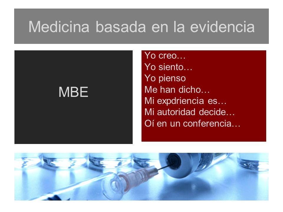 Medicina basada en la evidencia MBE Yo creo… Yo siento… Yo pienso Me han dicho… Mi expdriencia es… Mi autoridad decide… Oí en un conferencia…