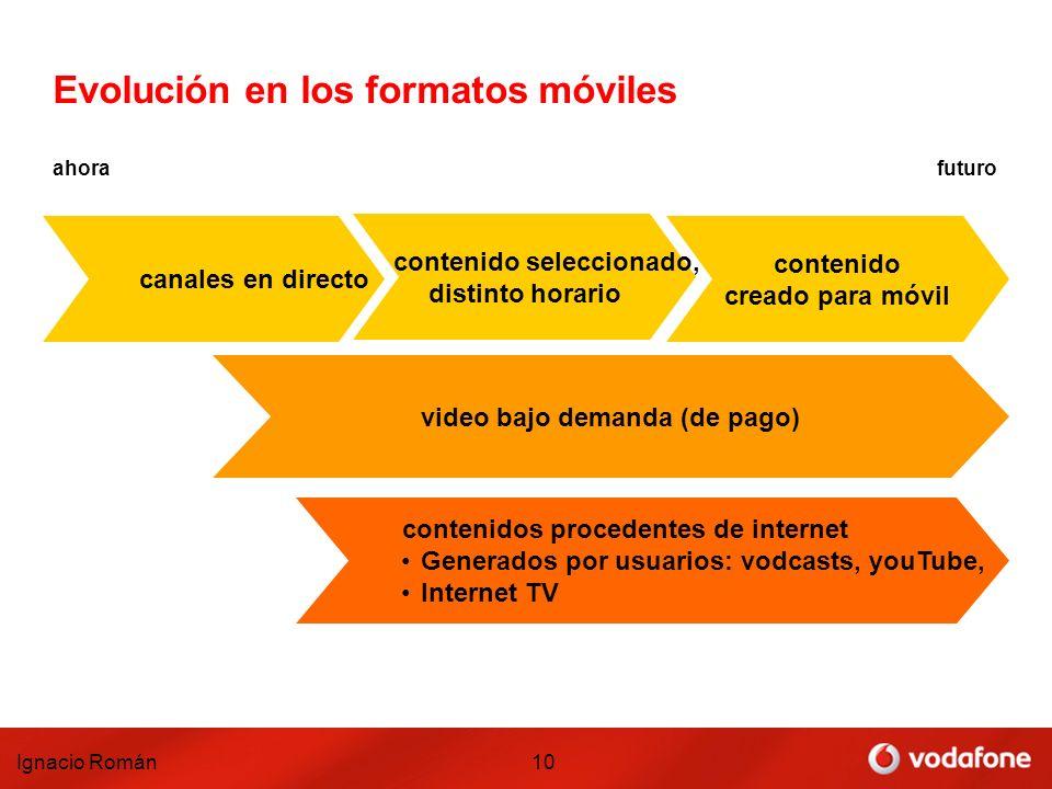 Ignacio Román10 Evolución en los formatos móviles canales en directo contenido seleccionado, distinto horario contenido creado para móvil ahorafuturo