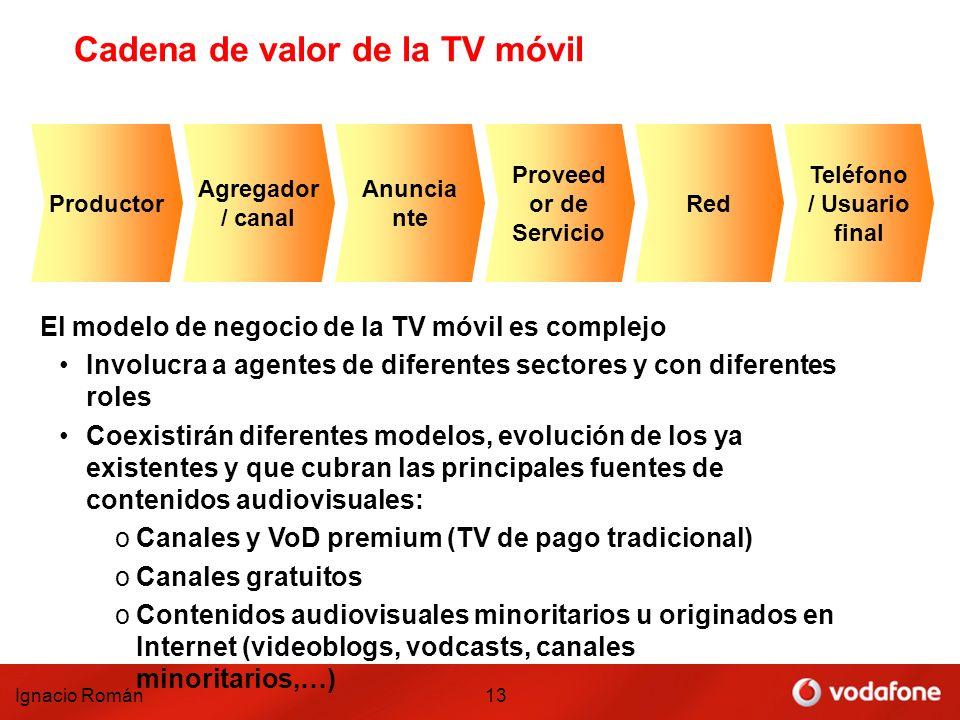 Ignacio Román13 Cadena de valor de la TV móvil Agregador / canal Anuncia nte Proveed or de Servicio Red Teléfono / Usuario final Productor El modelo d