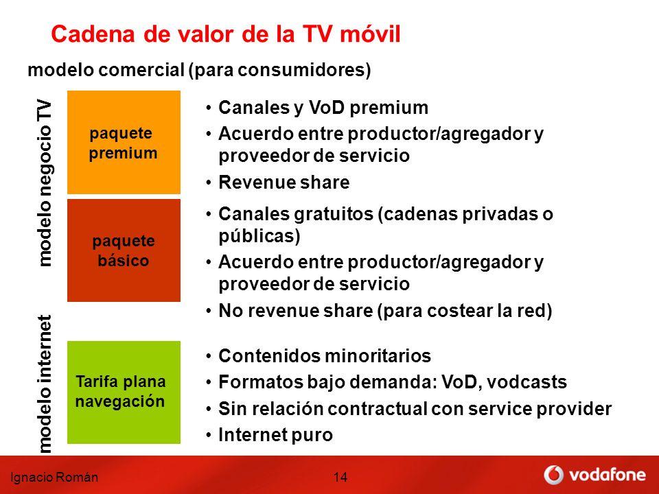 Ignacio Román14 Cadena de valor de la TV móvil paquete básico paquete premium modelo negocio TV Tarifa plana navegación modelo internet Canales y VoD