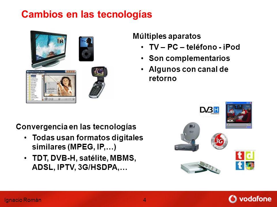 Ignacio Román4 Cambios en las tecnologías Múltiples aparatos TV – PC – teléfono - iPod Son complementarios Algunos con canal de retorno Convergencia e