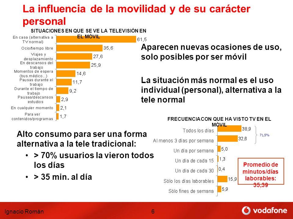 Ignacio Román6 La influencia de la movilidad y de su carácter personal SITUACIONES EN QUE SE VE LA TELEVISIÓN EN EL MÓVIL 71,5% FRECUENCIA CON QUE HA
