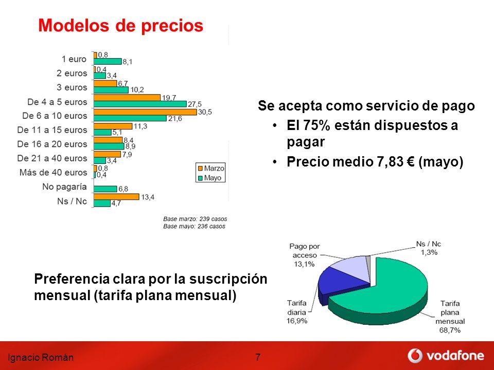 Ignacio Román7 Preferencia clara por la suscripción mensual (tarifa plana mensual) Se acepta como servicio de pago El 75% están dispuestos a pagar Pre