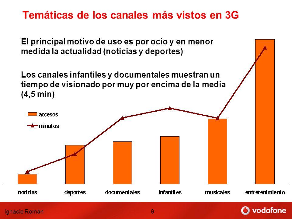 Ignacio Román9 Temáticas de los canales más vistos en 3G El principal motivo de uso es por ocio y en menor medida la actualidad (noticias y deportes)