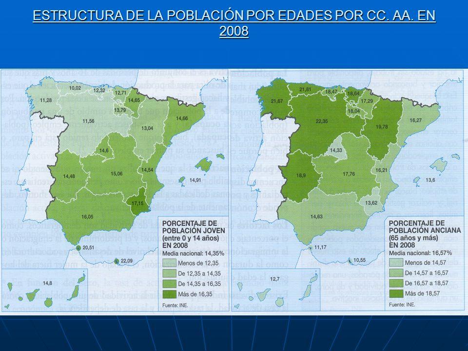 ESTRUCTURA DE LA POBLACIÓN POR EDADES POR CC. AA. EN 2008
