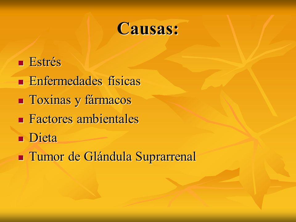 Causas: Estrés Estrés Enfermedades físicas Enfermedades físicas Toxinas y fármacos Toxinas y fármacos Factores ambientales Factores ambientales Dieta