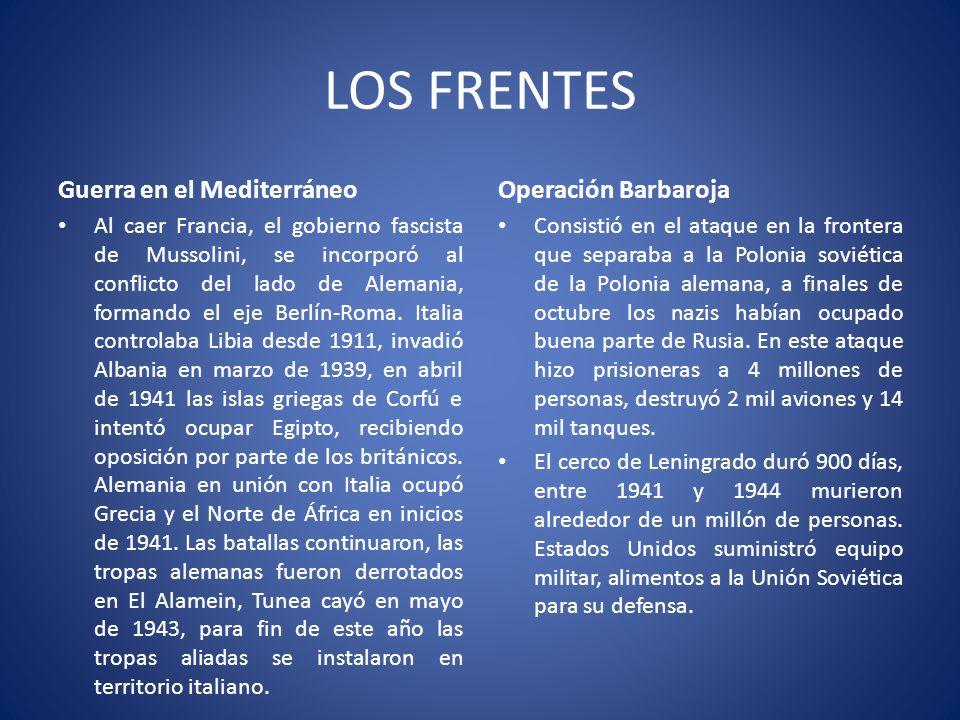 LOS FRENTES Guerra en el Mediterráneo Al caer Francia, el gobierno fascista de Mussolini, se incorporó al conflicto del lado de Alemania, formando el