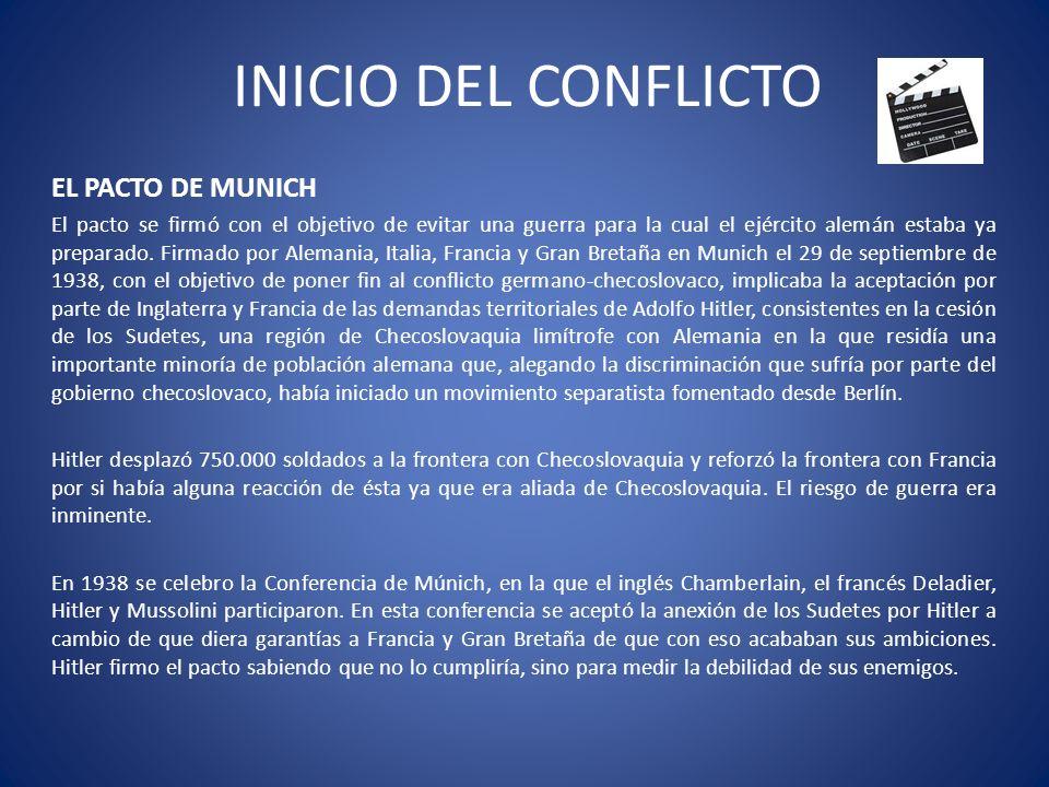 INICIO DEL CONFLICTO EL PACTO DE MUNICH El pacto se firmó con el objetivo de evitar una guerra para la cual el ejército alemán estaba ya preparado. Fi