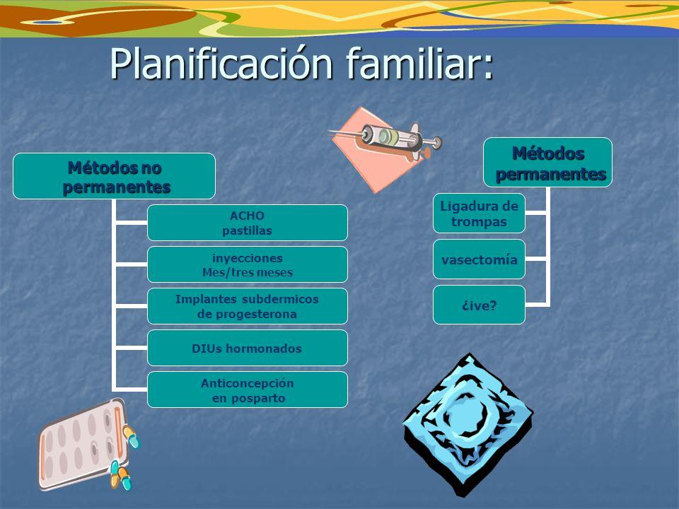 Planificación familiar: Métodos no permanentes permanentes ACHO pastillas inyecciones Mes/tres meses Implantes subdermicos de progesterona DIUs hormon