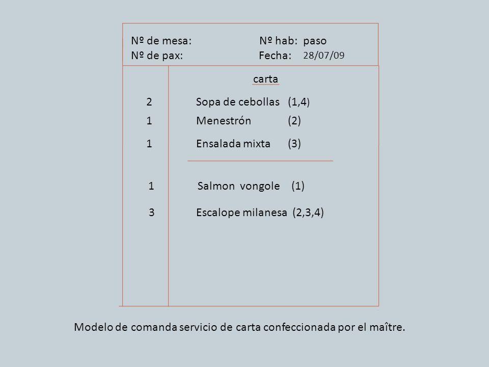 Nº de mesa: Nº hab: Nº de pax: Fecha: 2 1 1 carta paso 28/07/09 Sopa de cebollas Menestrón Ensalada mixta (1,4 ) (2) (3) 1 3 Salmon vongole Escalope m