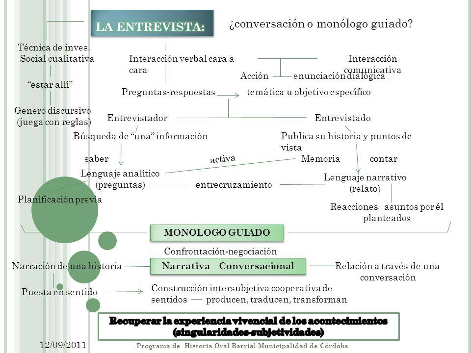 Programa de Historia Oral Barrial-Municipalidad de Córdoba 12/09/2011 ¿conversación o monólogo guiado? Interacción verbal cara a cara Interacción comu