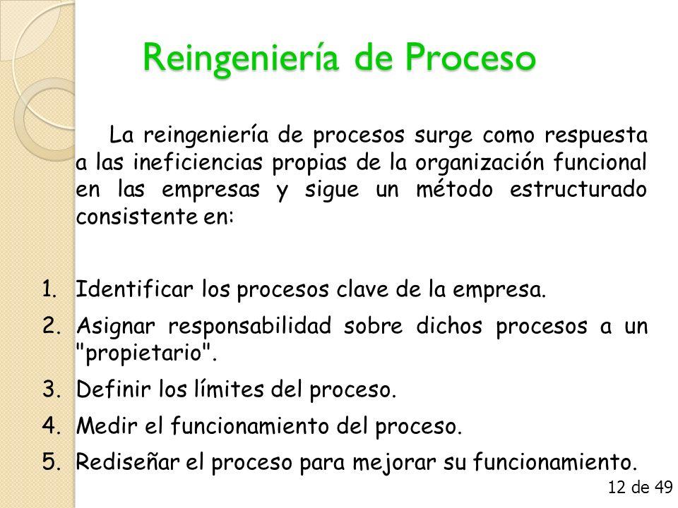 Reingeniería de Proceso La reingeniería de procesos surge como respuesta a las ineficiencias propias de la organización funcional en las empresas y si