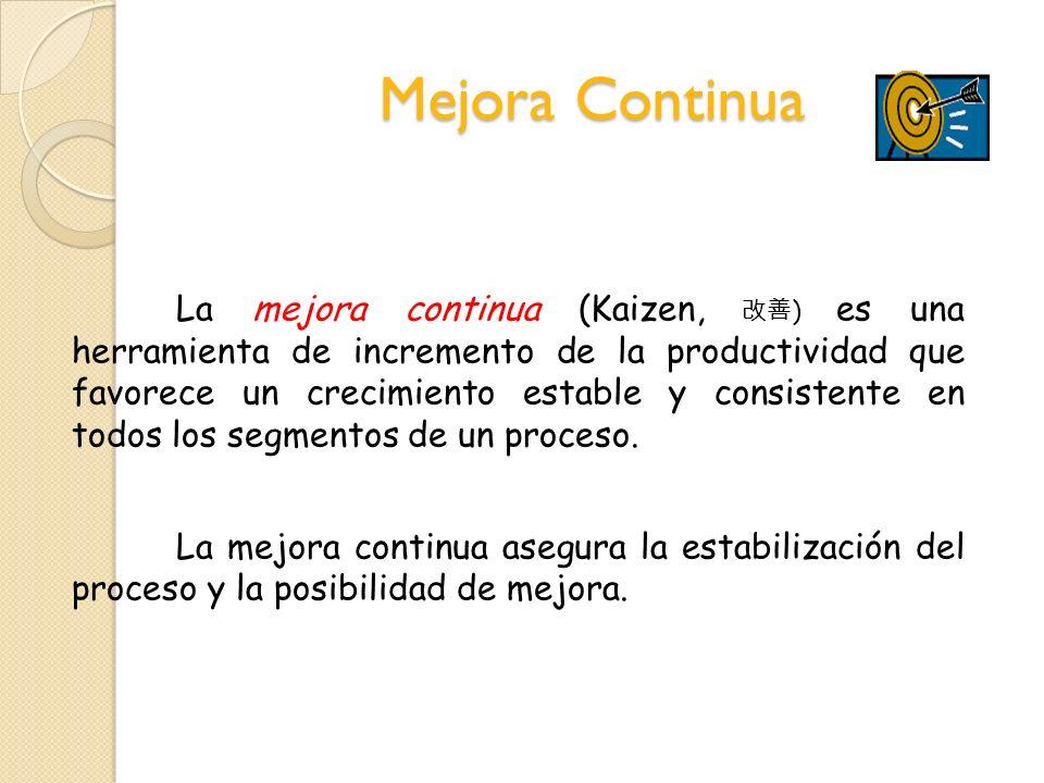 Mejora Continua La mejora continua (Kaizen, ) es una herramienta de incremento de la productividad que favorece un crecimiento estable y consistente e