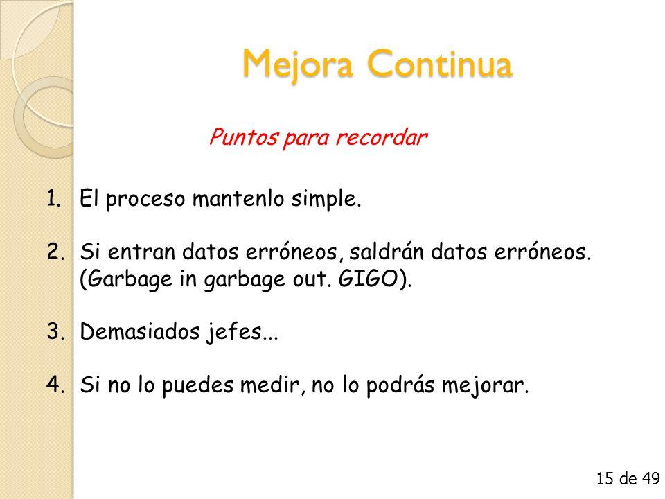 Mejora Continua 1.El proceso mantenlo simple. 2.Si entran datos erróneos, saldrán datos erróneos. (Garbage in garbage out. GIGO). 3.Demasiados jefes..