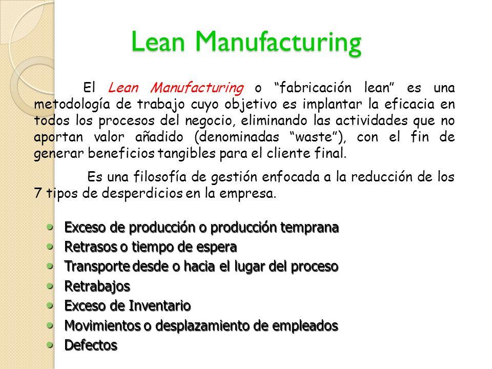 Lean Manufacturing El Lean Manufacturing o fabricación lean es una metodología de trabajo cuyo objetivo es implantar la eficacia en todos los procesos