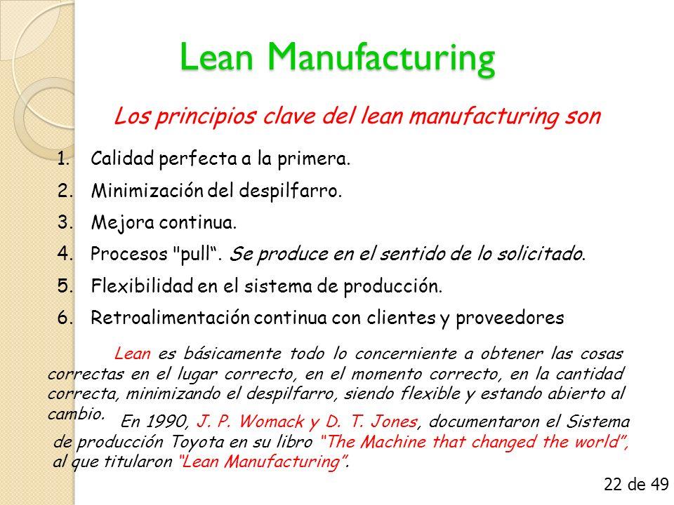 Lean Manufacturing Los principios clave del lean manufacturing son 22 de 49 1.Calidad perfecta a la primera. 2.Minimización del despilfarro. 3.Mejora