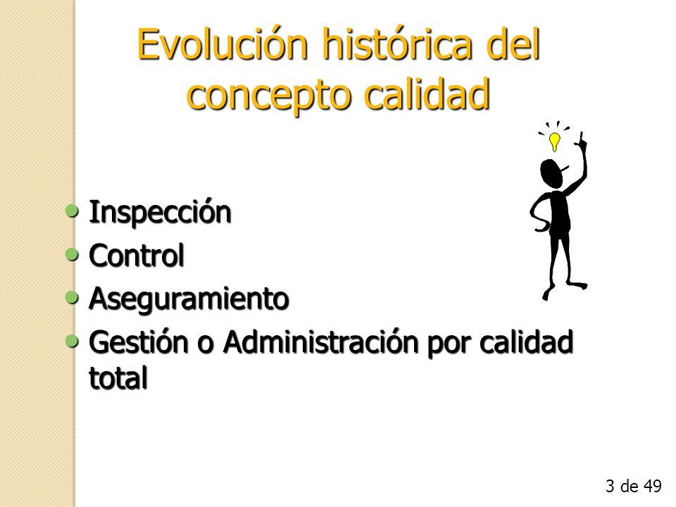 Evolución histórica del concepto calidad Inspección Inspección Control Control Aseguramiento Aseguramiento Gestión o Administración por calidad total
