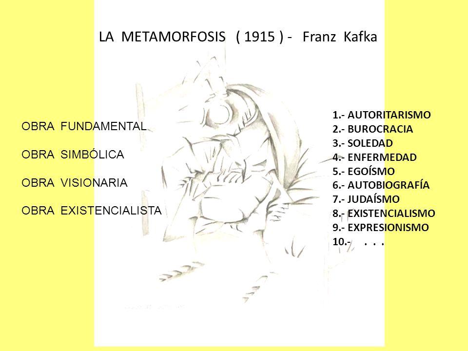 1.- AUTORITARISMO 2.- BUROCRACIA 3.- SOLEDAD 4.- ENFERMEDAD 5.- EGOÍSMO 6.- AUTOBIOGRAFÍA 7.- JUDAÍSMO 8.- EXISTENCIALISMO 9.- EXPRESIONISMO 10.-... O