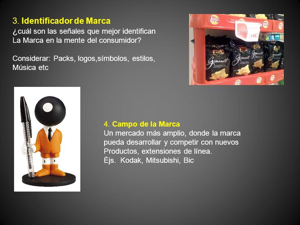 3. Identificador de Marca ¿ cuál son las señales que mejor identifican La Marca en la mente del consumidor? Considerar: Packs, logos,símbolos, estilos